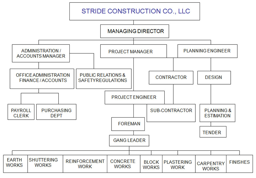 Stride | About Us